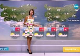 Прогноза за времето (04.07.2015 - обедна)