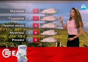 Прогноза за времето (29.04.2016 - централна)
