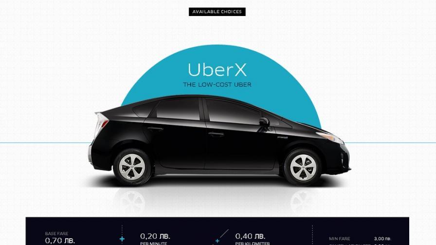 Съдът в Италия забрани на Uber да предлага услугите си