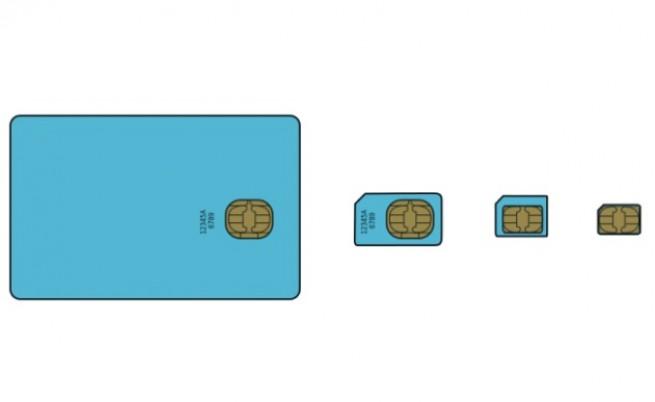Еволюцията на SIM картите – отляво на дясно са представени стандартния размер (1FF), Mini (2FF), Micro (3FF), Nano (4FF)