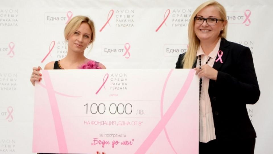 Подкрепа в борбата с рака на гърдата
