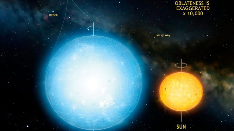 Учени откриха най-кръглия обект във Вселената