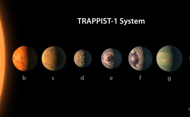 Илюстрация на планетарната система Trappist-1