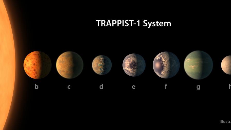 НАСА откри 7 планети, които може да поддържат живот