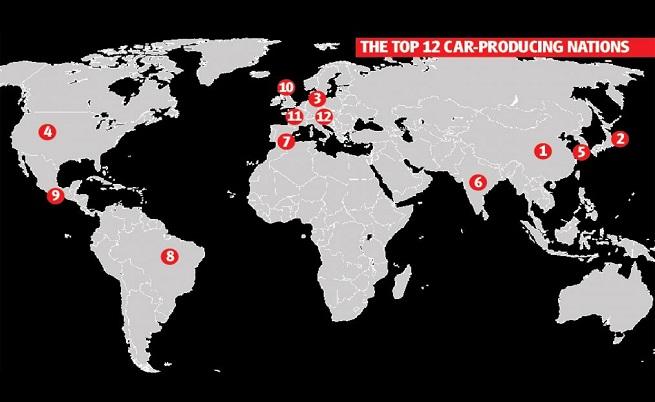 Това е графика на 12-те най-големи (нации) автомобини производители в света.