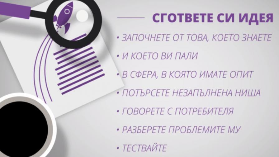 Как да стартирате успешен бизнес в България