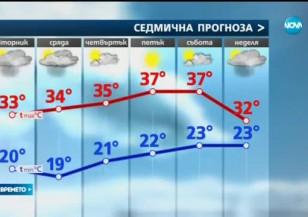 Прогноза за времето (26.06.2017 - централна емисия)