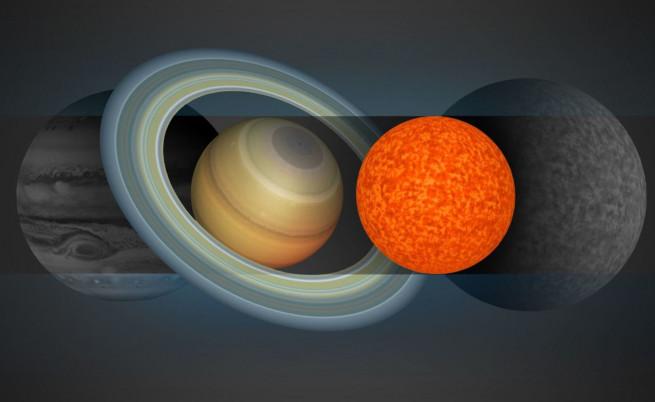 Сравнение между Сатурн и EBLM J0555-57Ab