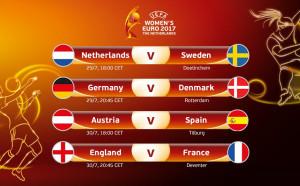 Това са четвъртфиналите на Евро 2017 за жени