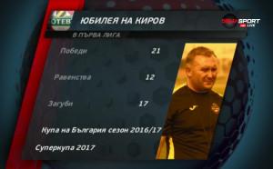 50 мача, в които Николай Киров промени Ботев