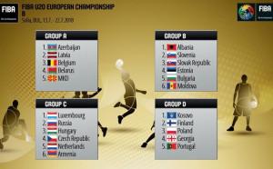 Ясни са съперниците на баскетболните младежи и юноши за Евро 2018