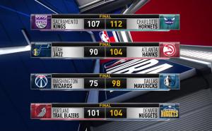 Обзор на мачовете от НБА, 22 януари 2018