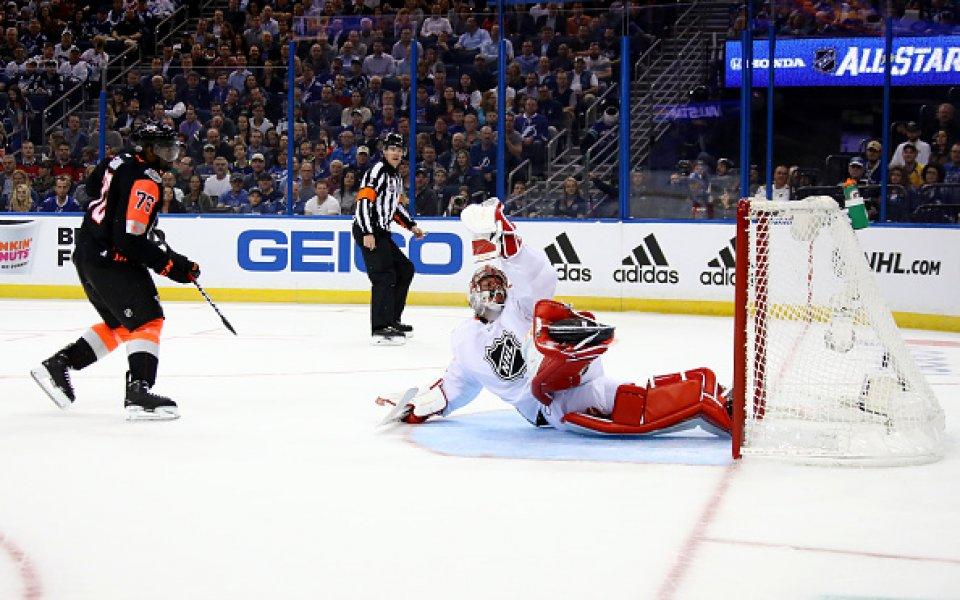 Реултати от НХЛ