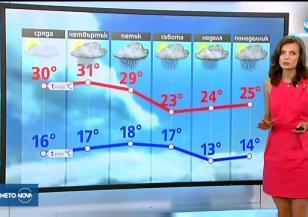 Прогноза за времето (20.06.2018 - обедна емисия)
