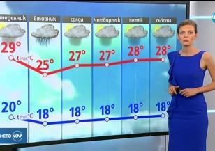 Прогноза за времето (22.07.2018 - централна емисия)