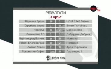 Обзор на Втора лига - III кръг /трета част/