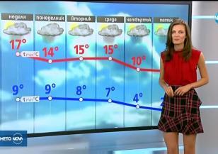 Прогноза за времето (20.10.2018 - централна емисия)