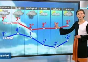 Прогноза за времето (19.11.2018 - централна емисия)