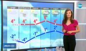 Прогноза за времето (12.12.2018 - обедна емисия)