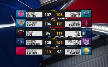 Репортаж от мачовете в НБА, 13 декември 2018