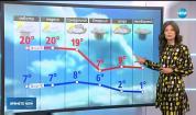 Прогноза за времето (09.03.2019 - обедна емисия)