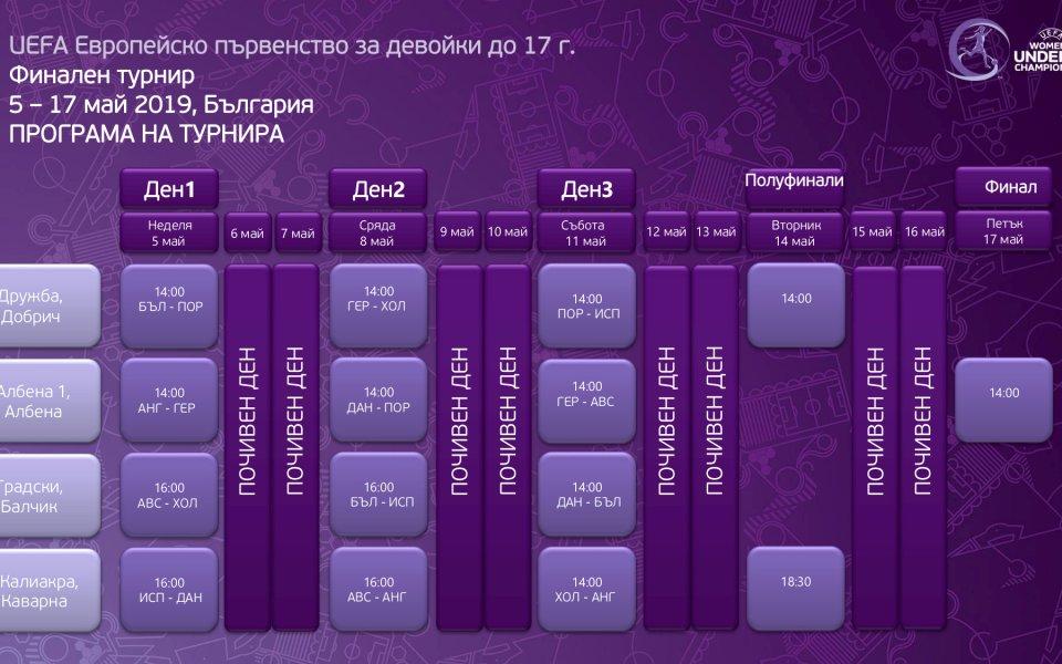 Билетите за мачовете от груповата фаза на предстоящото от 5