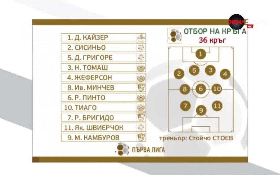 Футболният сезон 2018/19 в Първа лига завърши и дойде време