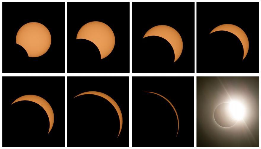 слънчево затъмнение Южна Америка