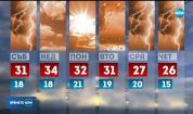 Прогноза за времето (05.07.2019 - обедна емисия)