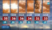 Прогноза за времето (11.08.2019 - обедна емисия)