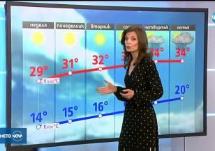 Прогноза за времето (17.08.2019 - централна емисия)