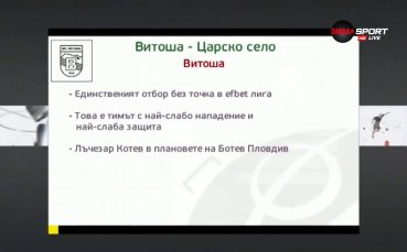 Витоша ще гони първи точки срещу Царско село