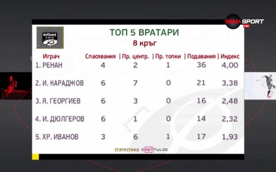 """Предаването """"Героите на кръга"""" с водещ Георги Славчев и гост"""