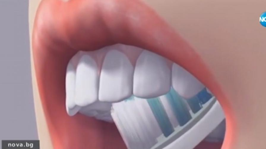 <p>Само 30% българи редовно&nbsp;се грижат за зъбите си&nbsp; &nbsp;</p>