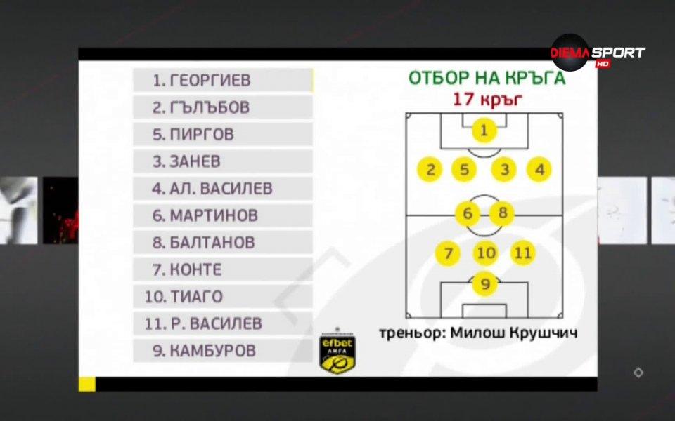 Милош Крушчич поведе най-добрите 11 в 17-ия кръг в efbet