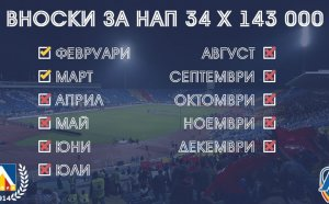 Левски се похвали - събра вноската за НАП през март!