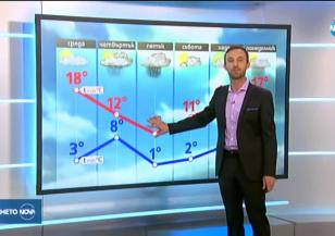 Прогноза за времето (26.02.2020 - обедна емисия)