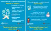 <p>Как да се предпазим от новия коронавирус</p>