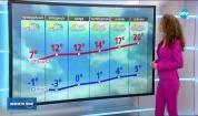 Прогноза за времето (16.03.2020 - обедна емисия)