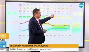 Ето какво ще бъде лятото тази година - България | Vesti.bg