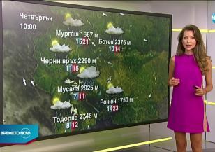 Прогноза за времето (02.07.2020 - сутрешна)
