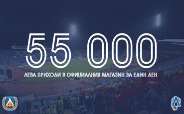 Феновете на Левски събраха над 55 хиляди лева за един ден