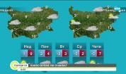 Прогноза за времето (28.11.2020 - сутрешна)