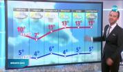 Прогноза за времето (26.12.2020 - централна емисия)