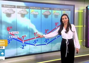 Прогноза за времето (26.01.2021 - сутрешна)