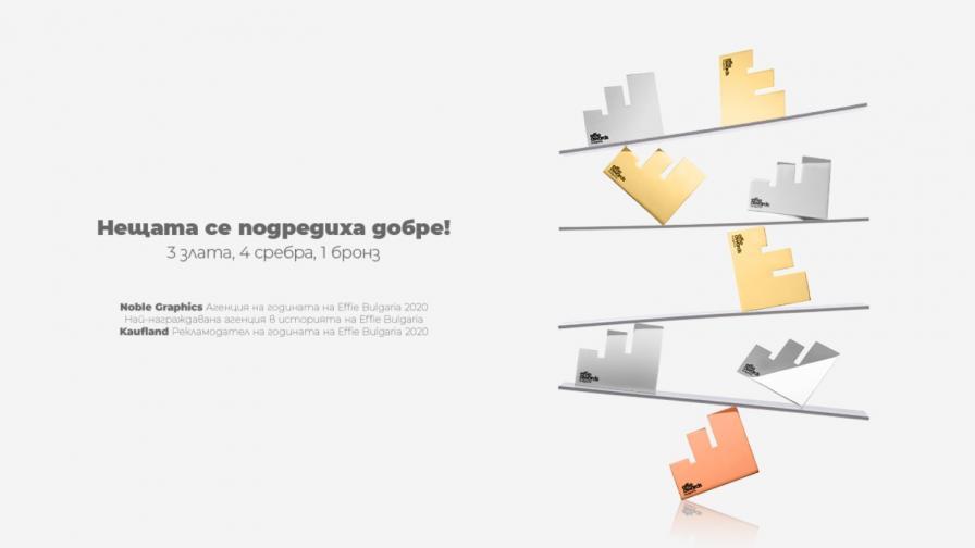 Noble Graphics - най-ефективна агенция в България