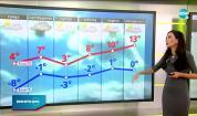 Прогноза за времето (17.02.2021 - сутрешна)