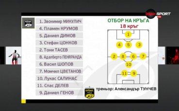 Отборът на 18-ия кръг в efbet Лига