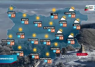 Прогноза за времето (03.03.2021 - обедна емисия)
