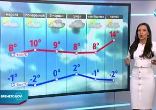 Прогноза за времето (07.03.2021 - обедна емисия)